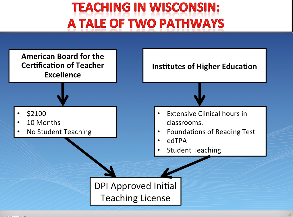 Wisconsin Fixing The Teacher Shortage By Killing The Profession
